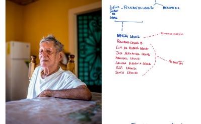 Fernando, habitante de Intipuca