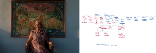 """Blanca Neri at her house in Intipucá. After living 15 years in the U.S., she decided to go back to Intipucá, to be her """"own patrona"""". She now run the Icacal Ranch, in the beach, where she try to give job opportunities to young locals. Family tree handmade by the protagonist. In red, people who live in the U.S.' names, and in blue, the ones living in El Salvador. Intipucá, El Salvador. February/ March, 2019."""